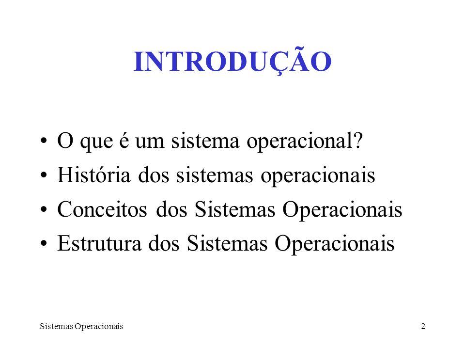 Sistemas Operacionais3 INTRODUÇÃO Sistema Computacional = hardware + software Software: Programas do sistema: gerenciam a operação do computador Programas de aplicação: programas de usuário Sistema Operacional: principal programa do sistema, que controla todos os recursos do computador (dispositivos físicos e funções de software).