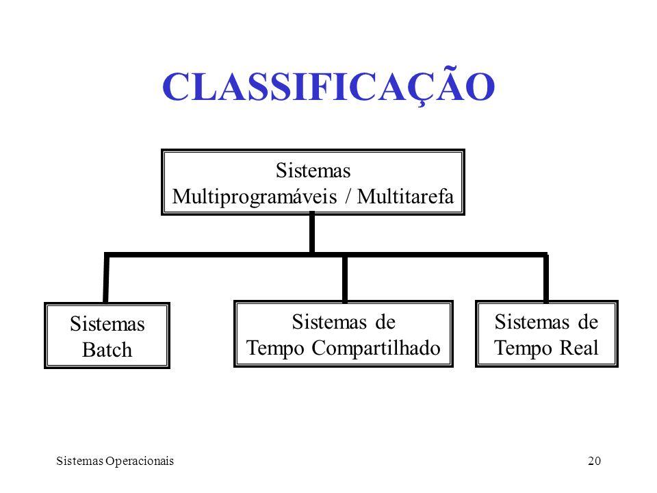 Sistemas Operacionais20 Sistemas Multiprogramáveis / Multitarefa Sistemas Batch Sistemas de Tempo Compartilhado Sistemas de Tempo Real CLASSIFICAÇÃO