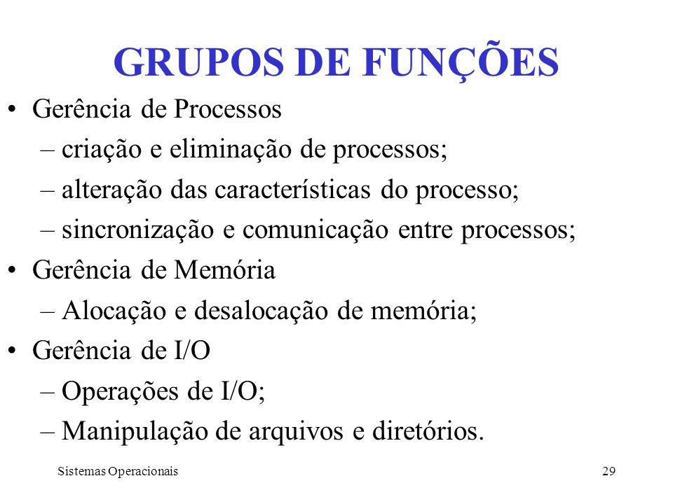 Sistemas Operacionais29 GRUPOS DE FUNÇÕES Gerência de Processos –criação e eliminação de processos; –alteração das características do processo; –sincr