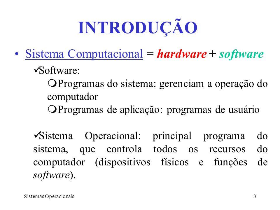 Sistemas Operacionais3 INTRODUÇÃO Sistema Computacional = hardware + software Software: Programas do sistema: gerenciam a operação do computador Progr