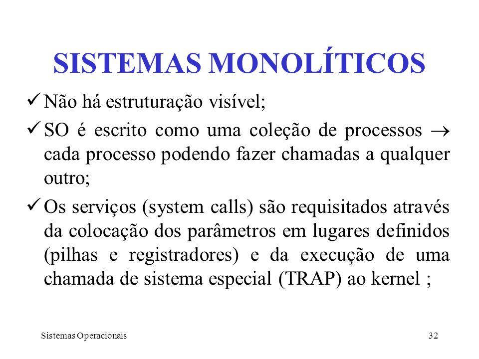Sistemas Operacionais32 SISTEMAS MONOLÍTICOS Não há estruturação visível; SO é escrito como uma coleção de processos cada processo podendo fazer chama