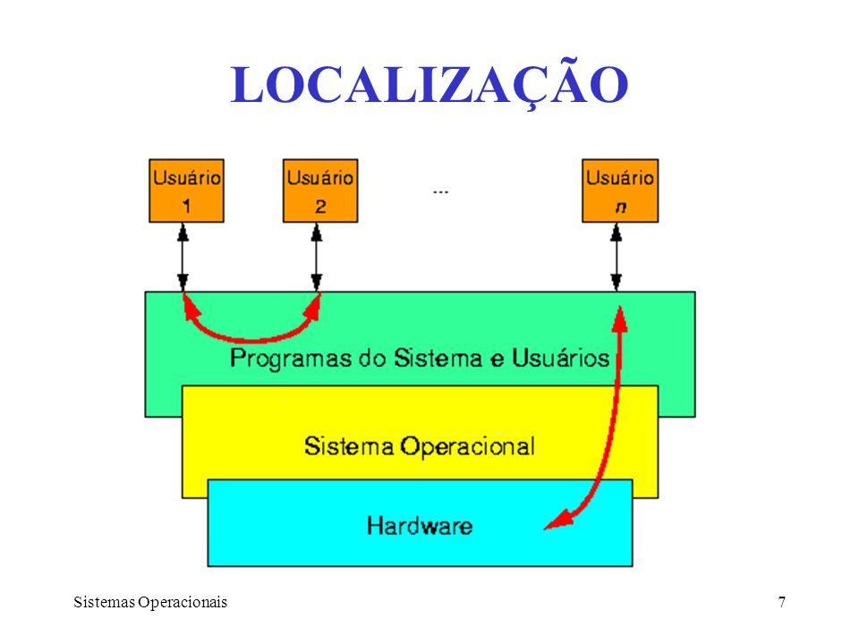Sistemas Operacionais28 SYSTEM CALL Aplicação System Call Núcleo HardwareHardware
