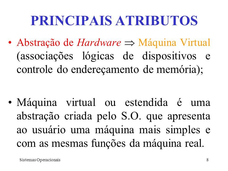 Sistemas Operacionais8 PRINCIPAIS ATRIBUTOS Abstração de Hardware Máquina Virtual (associações lógicas de dispositivos e controle do endereçamento de