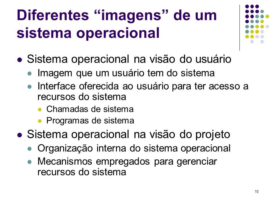 10 Diferentes imagens de um sistema operacional Sistema operacional na visão do usuário Imagem que um usuário tem do sistema Interface oferecida ao us