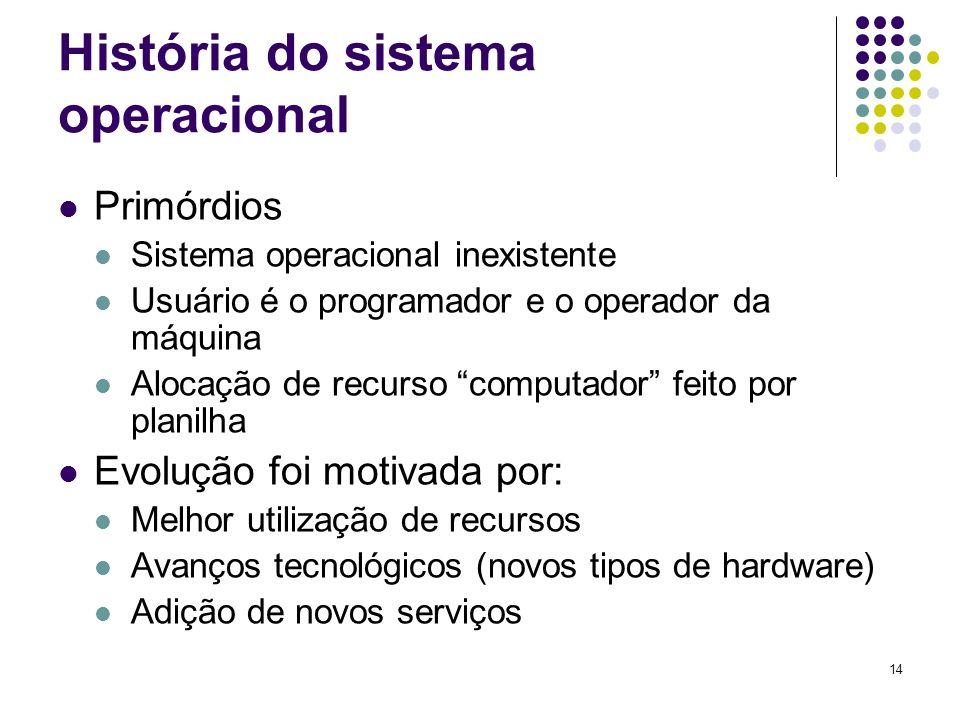 14 História do sistema operacional Primórdios Sistema operacional inexistente Usuário é o programador e o operador da máquina Alocação de recurso comp