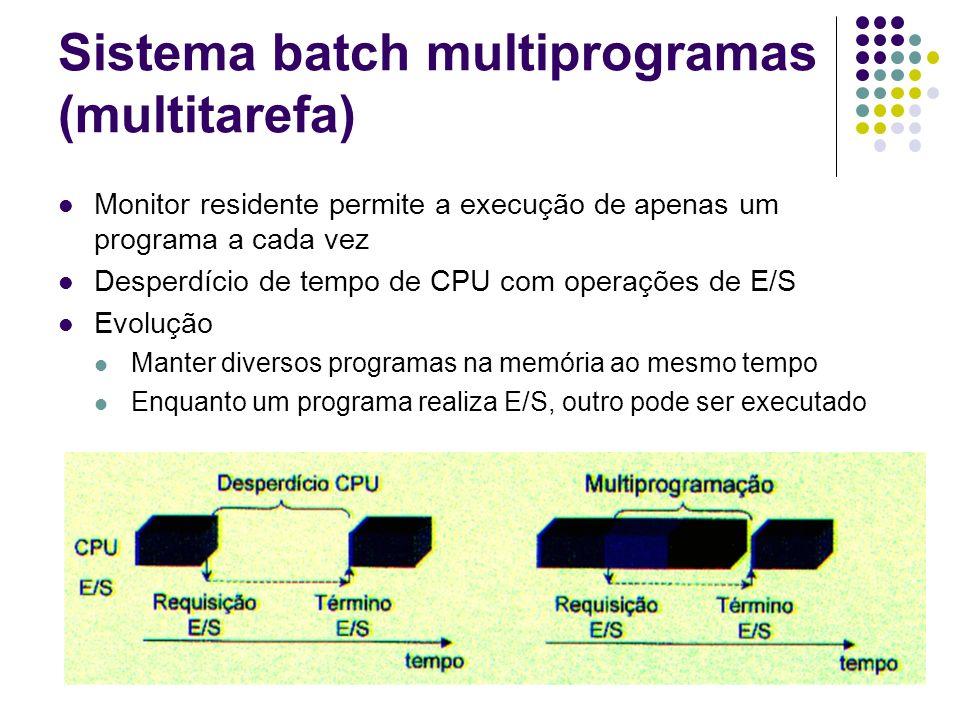 17 Sistema batch multiprogramas (multitarefa) Monitor residente permite a execução de apenas um programa a cada vez Desperdício de tempo de CPU com op