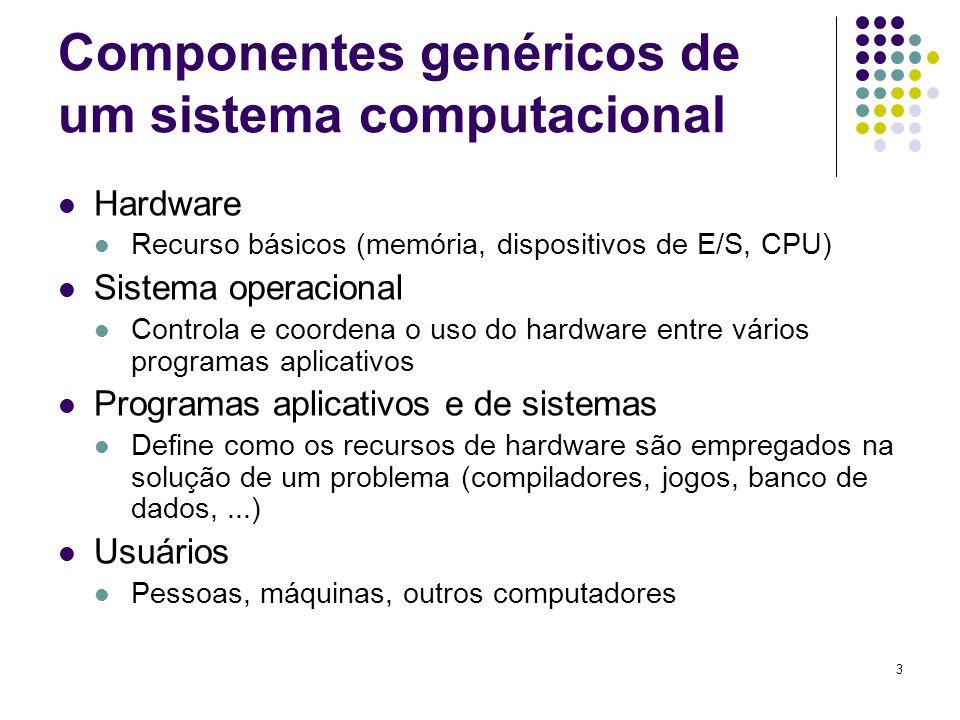 3 Componentes genéricos de um sistema computacional Hardware Recurso básicos (memória, dispositivos de E/S, CPU) Sistema operacional Controla e coorde