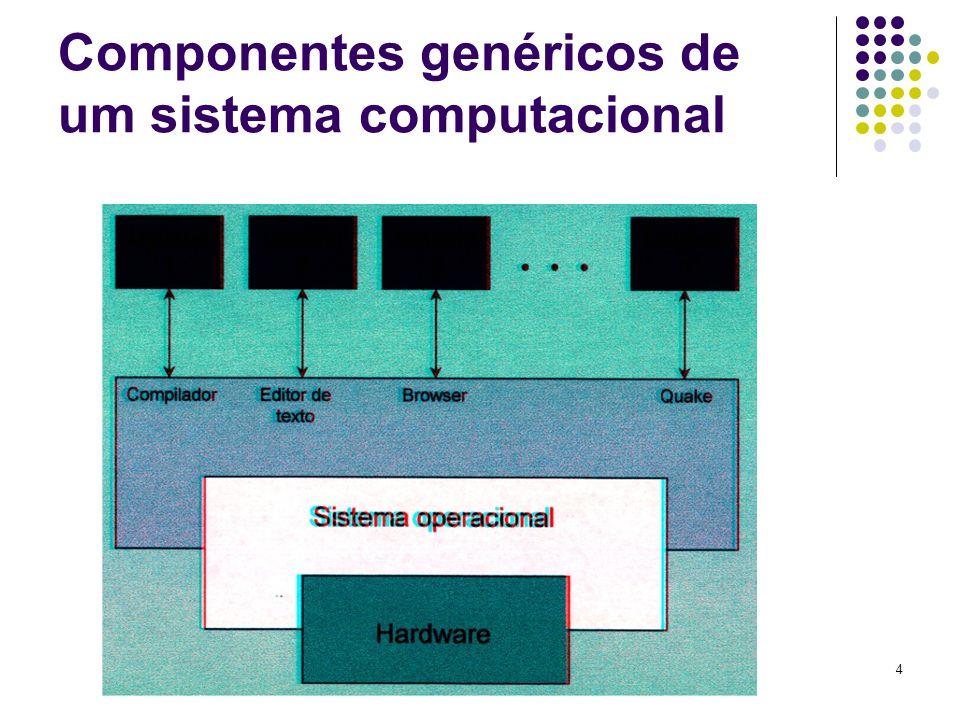 4 Componentes genéricos de um sistema computacional