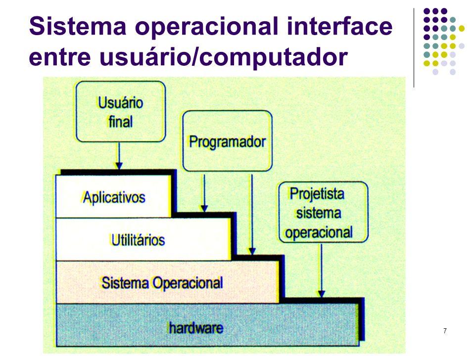 7 Sistema operacional interface entre usuário/computador