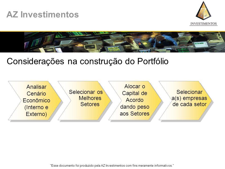 Esse documento foi produzido pela AZ Investimentos com fins meramente informativos. AZ Investimentos Os investimentos na área de Pesquisa e Desenvolvimento merecem destaque.