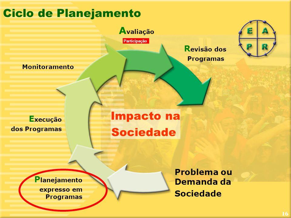 16 Ciclo de Planejamento Impacto na Sociedade R evisão dos Programas Monitoramento E xecução dos Programas P lanejamento expresso em Programas Problem