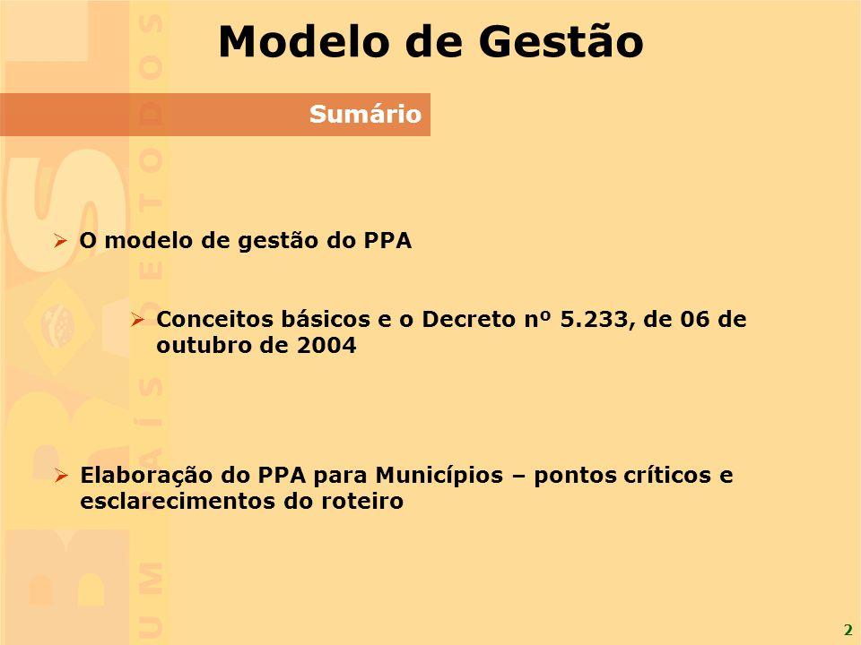 2 Sumário Modelo de Gestão O modelo de gestão do PPA Conceitos básicos e o Decreto nº 5.233, de 06 de outubro de 2004 Elaboração do PPA para Município