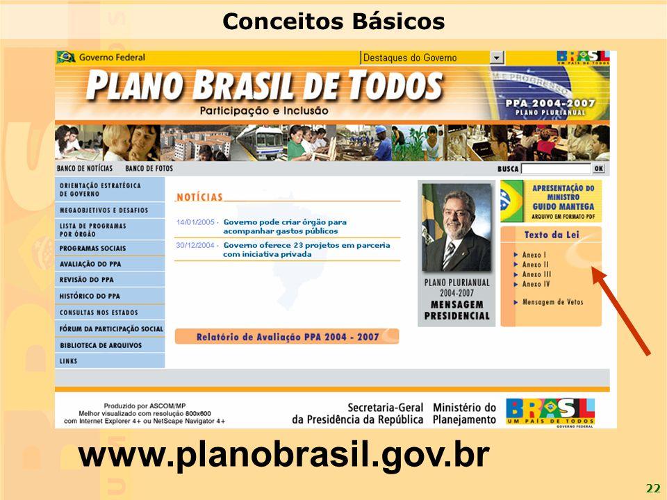 22 www.planobrasil.gov.br Conceitos Básicos