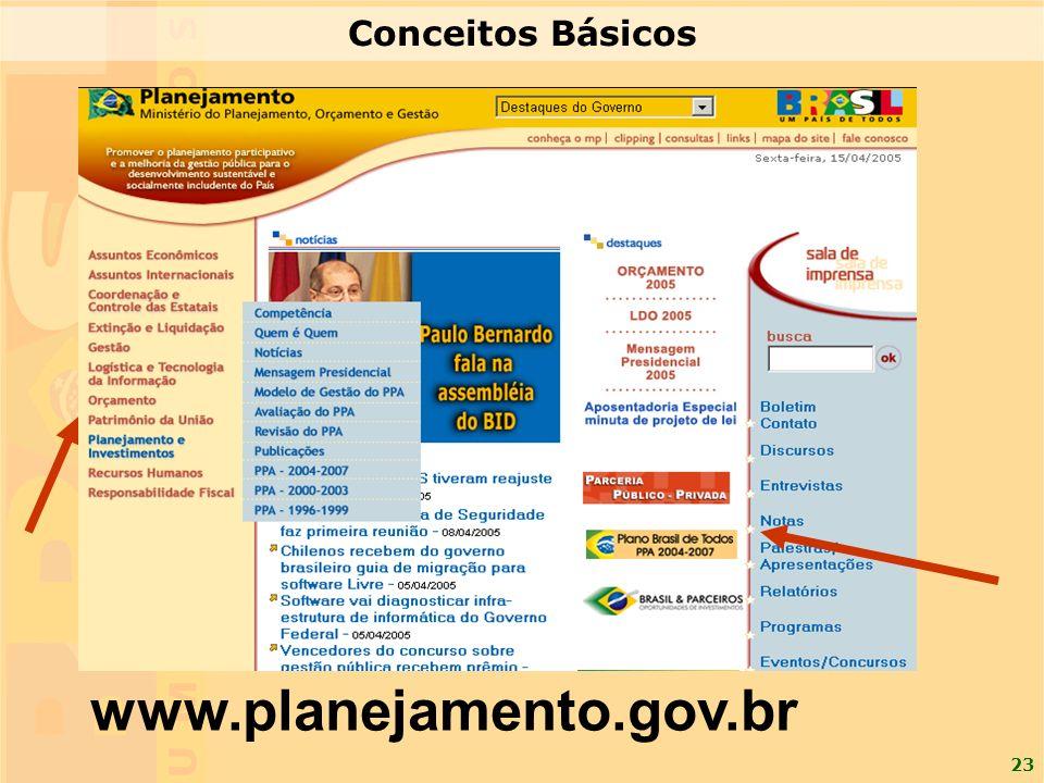 23 www.planejamento.gov.br Conceitos Básicos