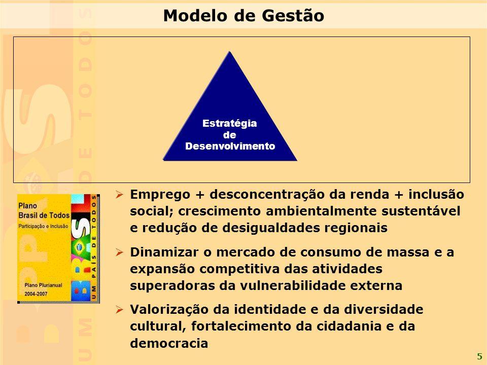 5 Emprego + desconcentração da renda + inclusão social; crescimento ambientalmente sustentável e redução de desigualdades regionais Dinamizar o mercad