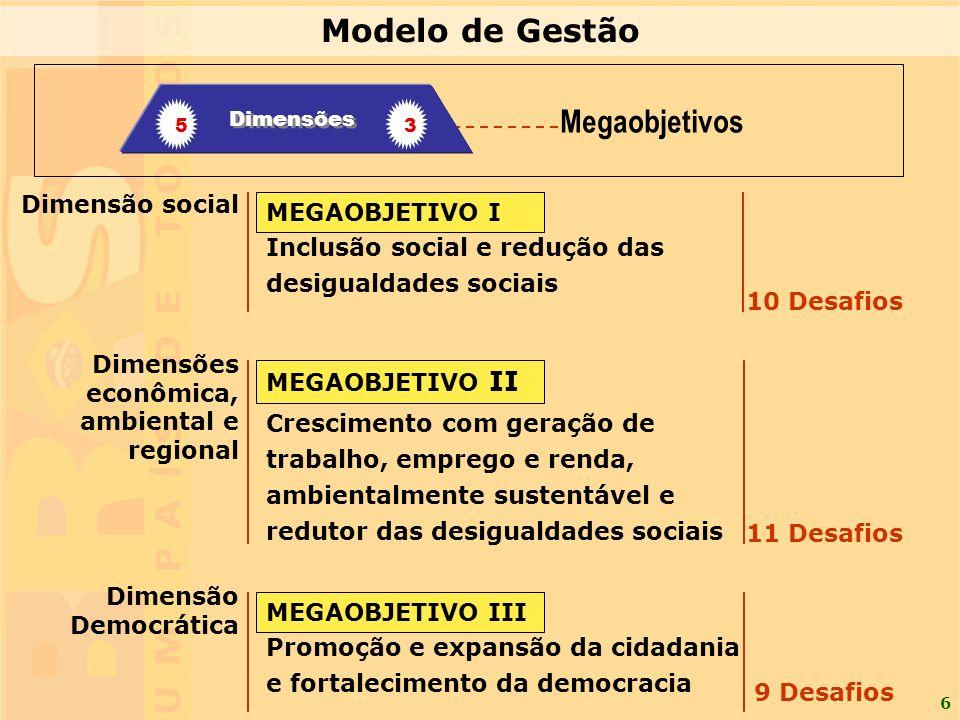 6 Dimensão social Crescimento com geração de trabalho, emprego e renda, ambientalmente sustentável e redutor das desigualdades sociais Promoção e expa