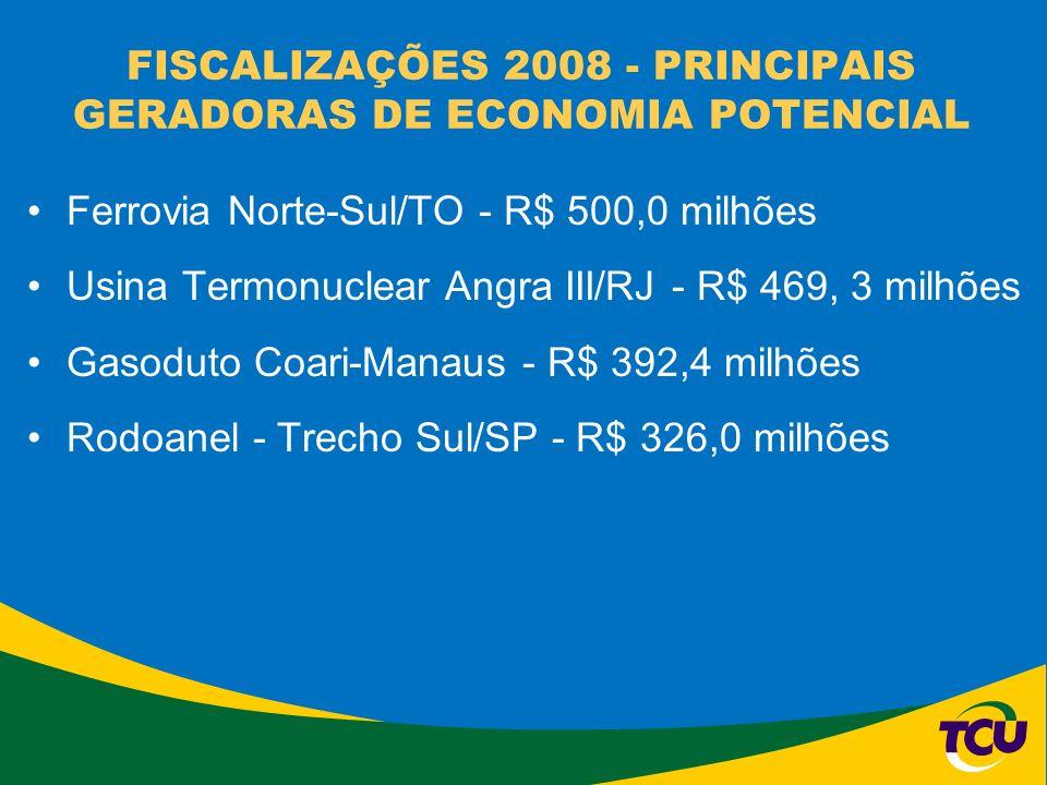 FISCALIZAÇÕES 2008 - PRINCIPAIS GERADORAS DE ECONOMIA POTENCIAL Ferrovia Norte-Sul/TO - R$ 500,0 milhões Usina Termonuclear Angra III/RJ - R$ 469, 3 m