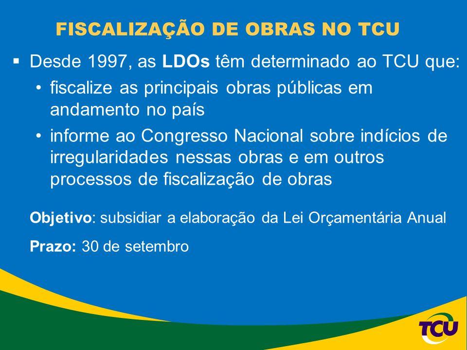 FISCALIZAÇÃO DE OBRAS NO TCU Desde 1997, as LDOs têm determinado ao TCU que: fiscalize as principais obras públicas em andamento no país informe ao Co