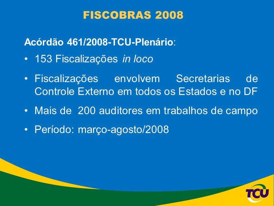 FISCOBRAS 2008 Acórdão 461/2008-TCU-Plenário: 153 Fiscalizações in loco Fiscalizações envolvem Secretarias de Controle Externo em todos os Estados e n