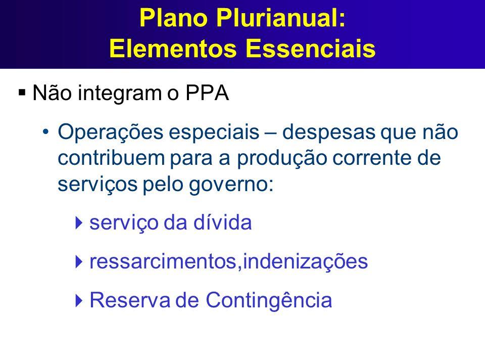 Os Programas no Plano Plurianual Programa N SOCIEDADE: PESSOAS, FAMÍLIAS, EMPRESAS PROBLEMA CAUSAS AÇÕES Programa...