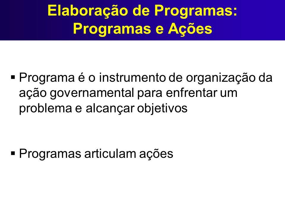 Elaboração de Programas: Programas e Ações Programa é o instrumento de organização da ação governamental para enfrentar um problema e alcançar objetiv