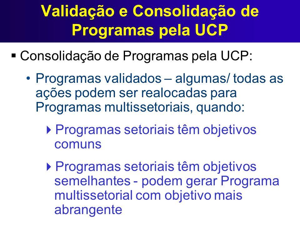 Programas Validados Por Macroobjetivo MACROOBJETIVO Associação do Programa aos macroobjetivos CÓDIGO IDENTIFICADOR Código dado pela UCP, que integrará o cadastro de programas MULTISSETORIAL Quando couber p.164