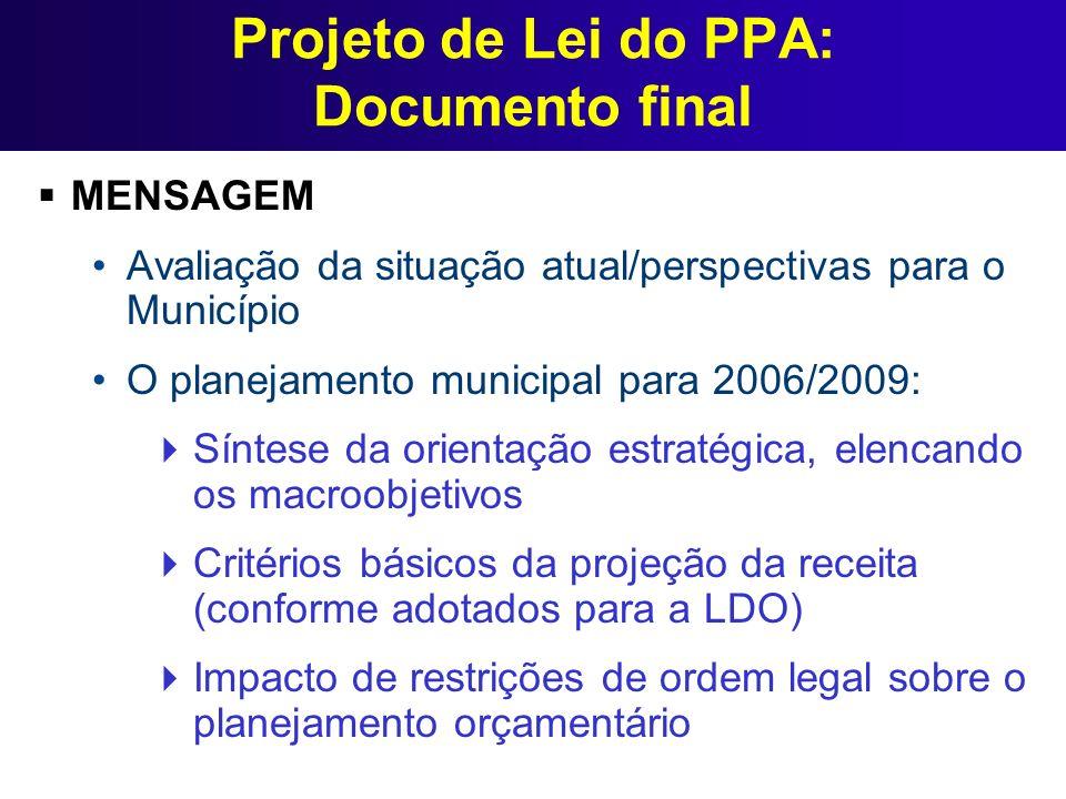 Projeto de Lei do PPA: Documento final Texto do PROJETO DE LEI O período abrangido pelo Plano, legislação aplicada e seu conteúdo básico.