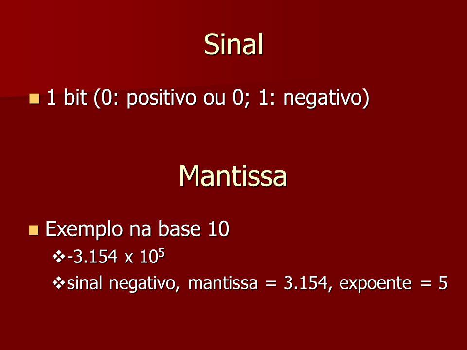 Sinal 1 bit (0: positivo ou 0; 1: negativo) 1 bit (0: positivo ou 0; 1: negativo) Mantissa Exemplo na base 10 Exemplo na base 10 -3.154 x 10 5 -3.154