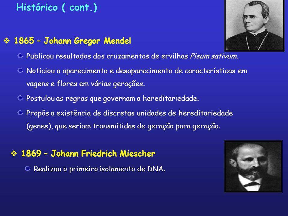 1865 – Johann Gregor Mendel Publicou resultados dos cruzamentos de ervilhas Pisum sativum. Noticiou o aparecimento e desaparecimento de característica
