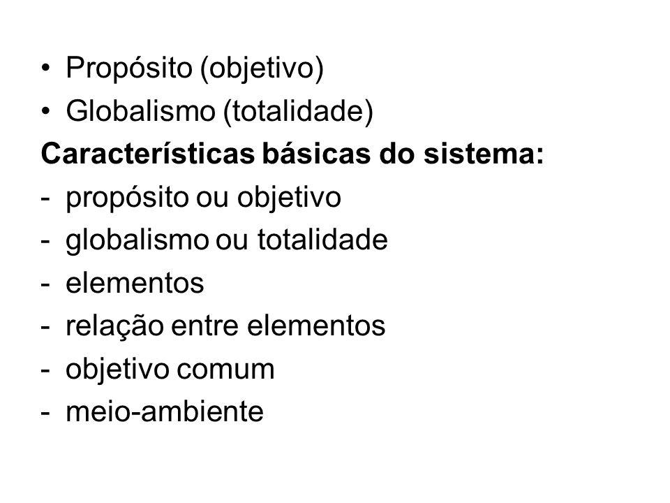 Propósito (objetivo) Globalismo (totalidade) Características básicas do sistema: -propósito ou objetivo -globalismo ou totalidade -elementos -relação