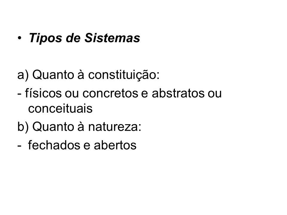 Tipos de Sistemas a) Quanto à constituição: - físicos ou concretos e abstratos ou conceituais b) Quanto à natureza: -fechados e abertos