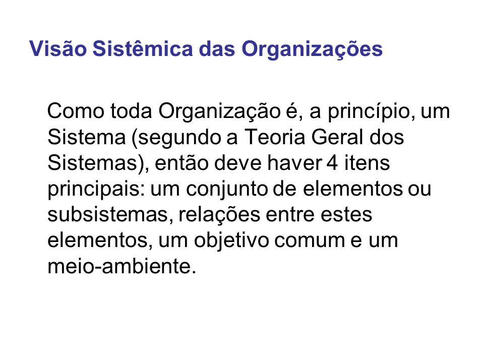 Visão Sistêmica das Organizações Como toda Organização é, a princípio, um Sistema (segundo a Teoria Geral dos Sistemas), então deve haver 4 itens prin
