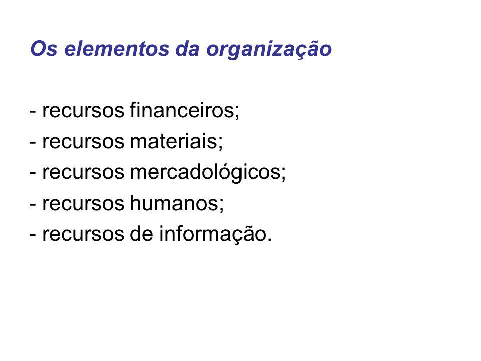 Os elementos da organização - recursos financeiros; - recursos materiais; - recursos mercadológicos; - recursos humanos; - recursos de informação.