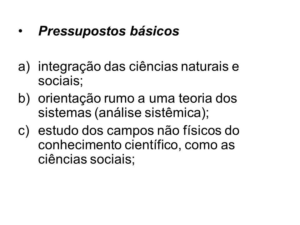 Pressupostos básicos a)integração das ciências naturais e sociais; b)orientação rumo a uma teoria dos sistemas (análise sistêmica); c)estudo dos campo