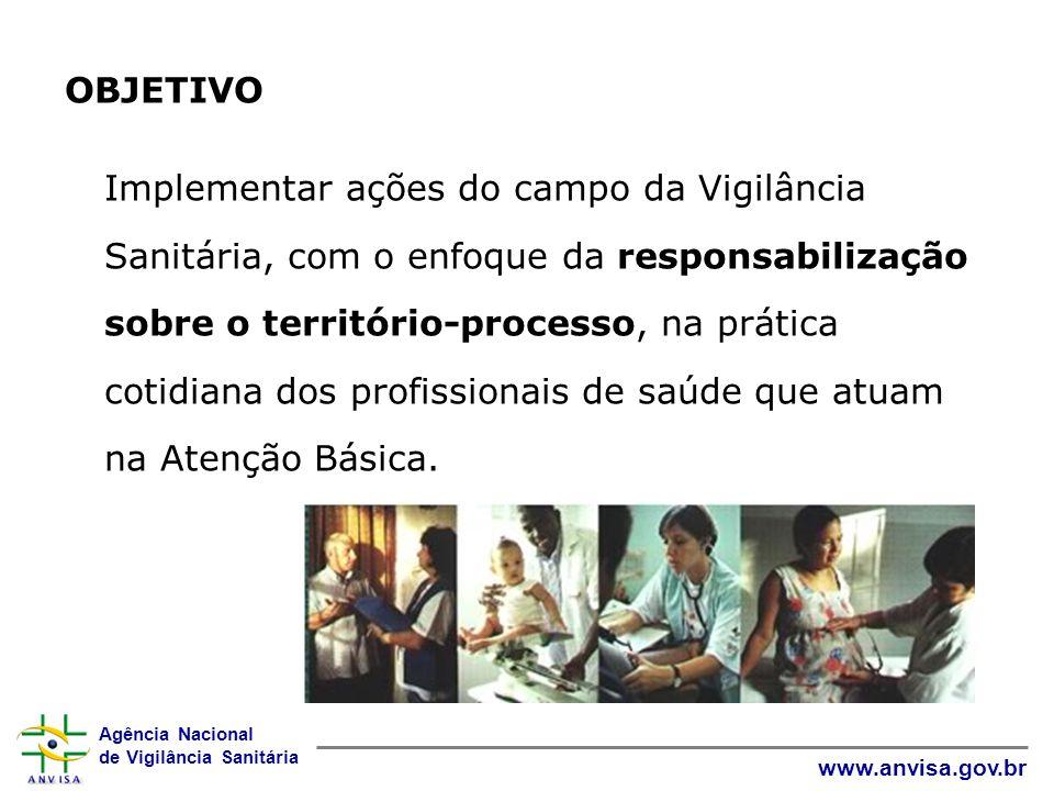 Agência Nacional de Vigilância Sanitária www.anvisa.gov.br ATENÇÃO BÁSICA Um conjunto de ações que abrangem a promoção, a prevenção, o diagnóstico, o tratamento e a reabilitação.