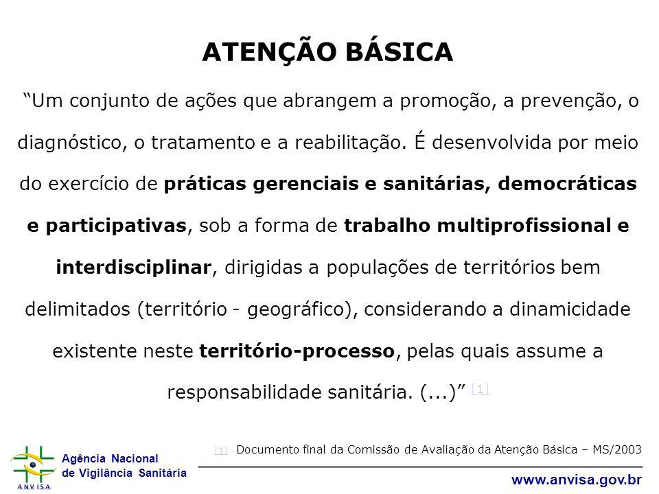 Agência Nacional de Vigilância Sanitária www.anvisa.gov.br Projeto III – Mostra de Vigilância Sanitária na Atenção Básica.