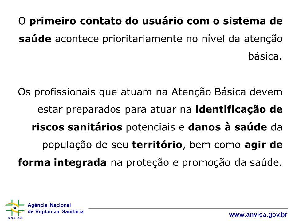 Agência Nacional de Vigilância Sanitária www.anvisa.gov.br Projeto IV – Desenvolvimento de tecnologias de acompanhamento e avaliação dos resultados.