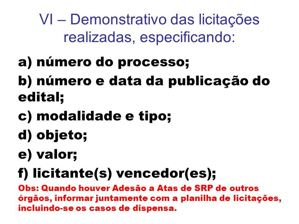 VI – Demonstrativo das licitações realizadas, especificando: a) número do processo; b) número e data da publicação do edital; c) modalidade e tipo; d)