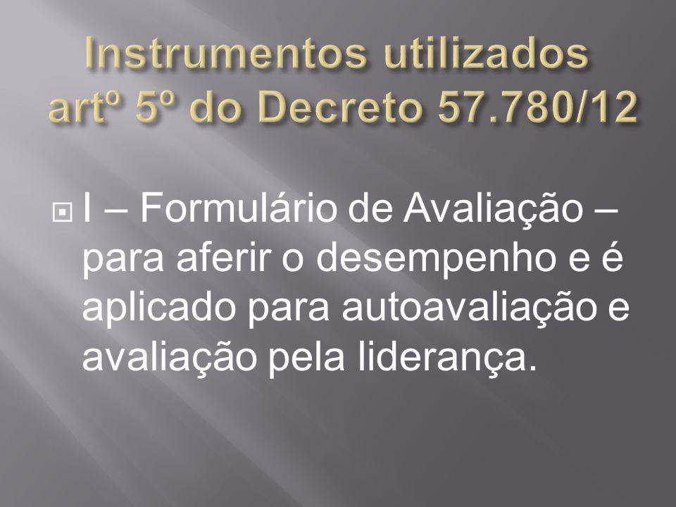 Artº 6º- Ao servidor ingressante será concedido PDI = 50% até ser submetido à Avaliação de Desempenho.