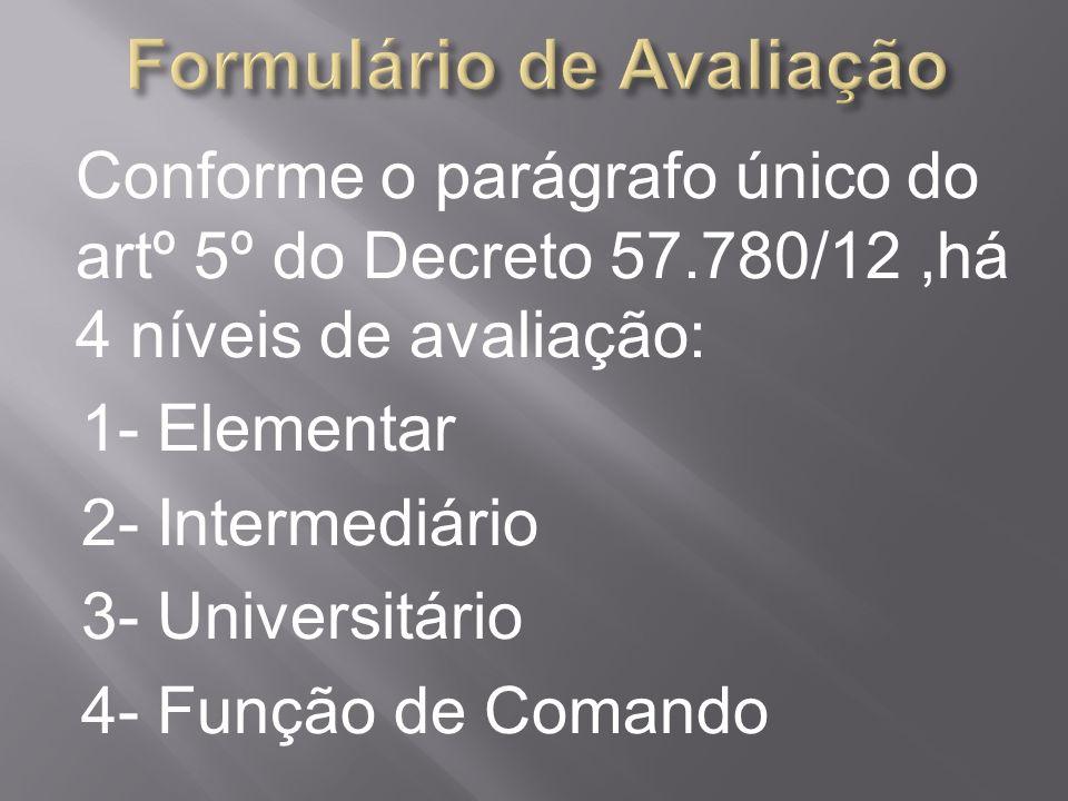 Elementar – Auxiliar de Serviços Gerais Intermediário – Oficial Administrativo, Oficial Operacional e Assistente II