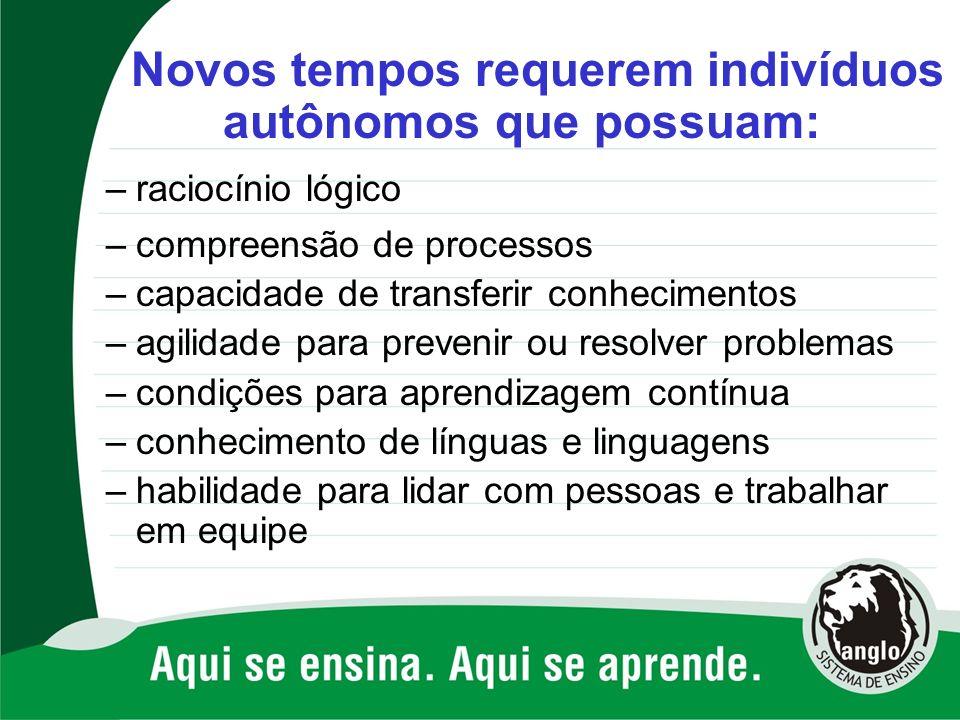 Novos tempos requerem indivíduos autônomos que possuam: –raciocínio lógico –compreensão de processos –capacidade de transferir conhecimentos –agilidad