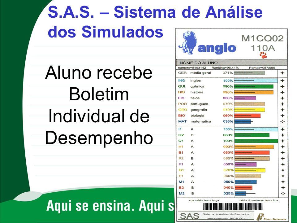 S.A.S. – Sistema de Análise dos Simulados Aluno recebe Boletim Individual de Desempenho