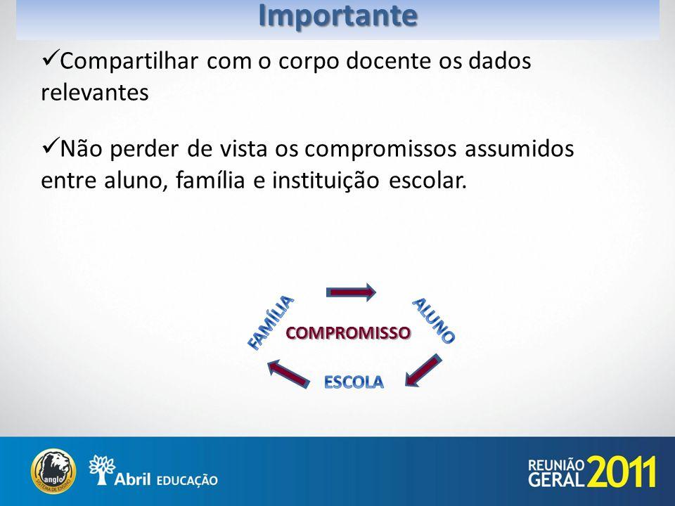 Compartilhar com o corpo docente os dados relevantes Não perder de vista os compromissos assumidos entre aluno, família e instituição escolar. COMPROM