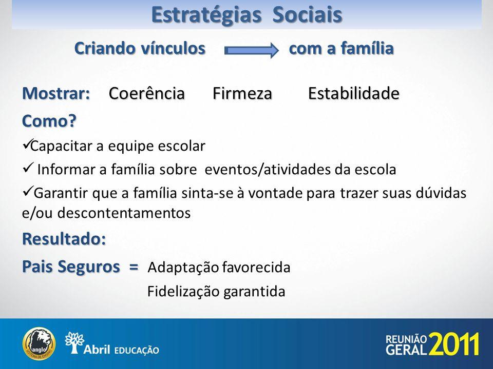 Estratégias Sociais Mostrar: Coerência Firmeza Estabilidade Como? Capacitar a equipe escolar Informar a família sobre eventos/atividades da escola Gar