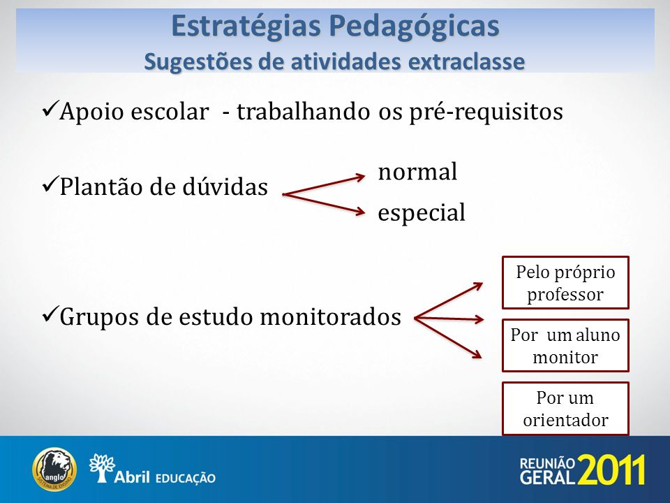 Apoio escolar - trabalhando os pré-requisitos Plantão de dúvidas Grupos de estudo monitorados normal especial Pelo próprio professor Por um aluno moni