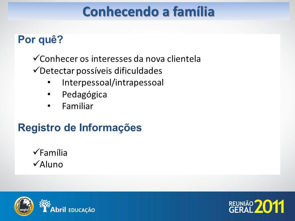 Por quê? Conhecer os interesses da nova clientela Detectar possíveis dificuldades Interpessoal/intrapessoal Pedagógica Familiar Registro de Informaçõe