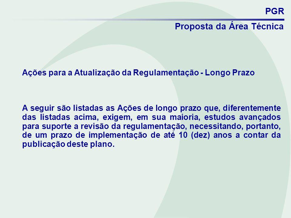 PGR Proposta da Área Técnica Ações para a Atualização da Regulamentação - Longo Prazo A seguir são listadas as Ações de longo prazo que, diferentement