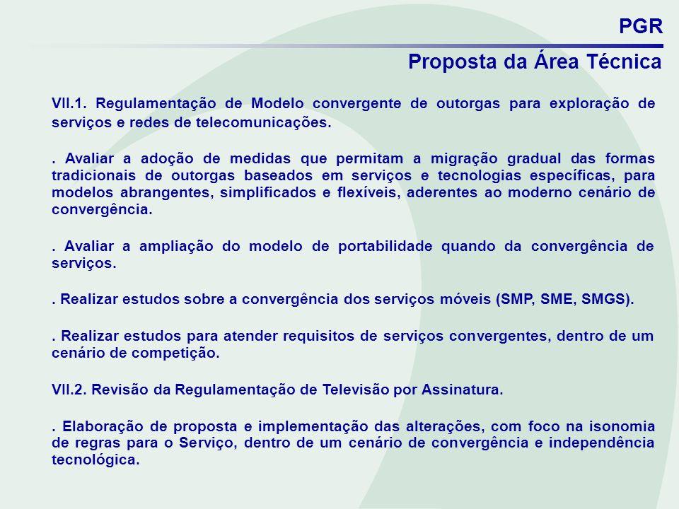 PGR Proposta da Área Técnica VII.1. Regulamentação de Modelo convergente de outorgas para exploração de serviços e redes de telecomunicações.. Avaliar