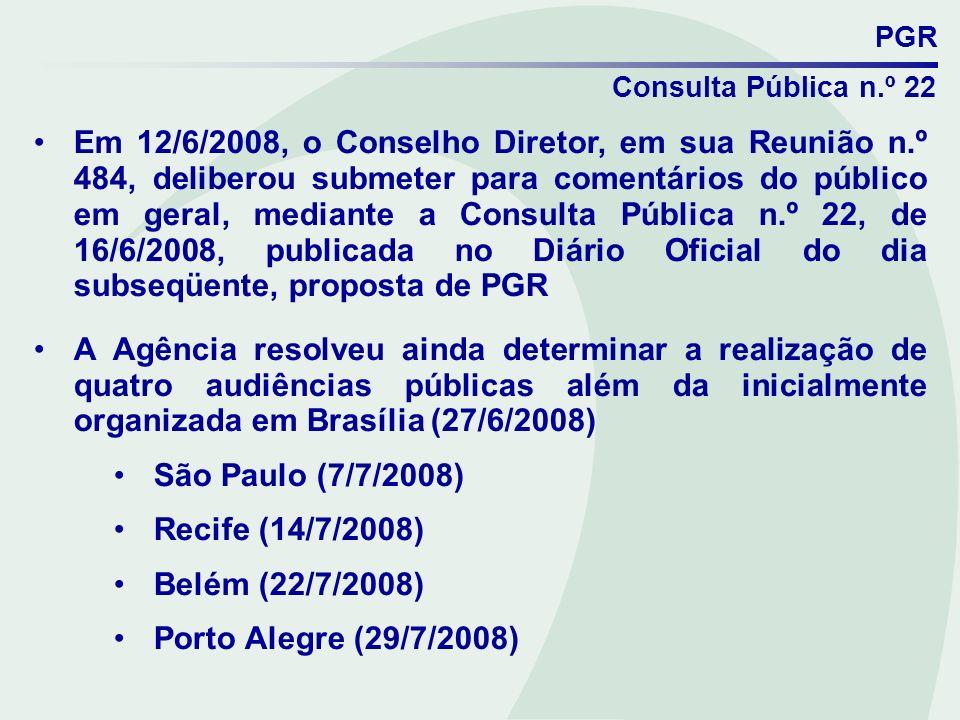 PGR Consulta Pública n.º 22 Em 12/6/2008, o Conselho Diretor, em sua Reunião n.º 484, deliberou submeter para comentários do público em geral, mediant
