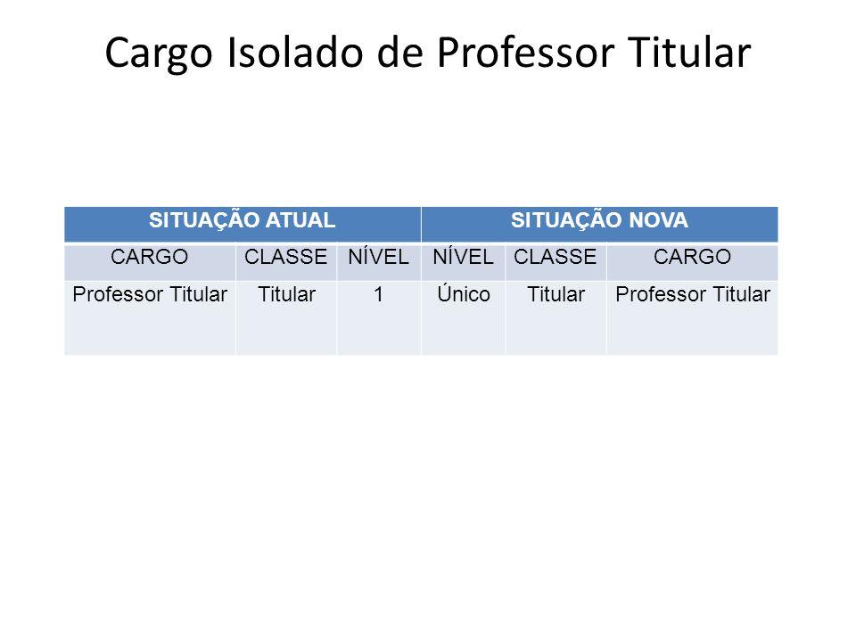 Cargo Isolado de Professor Titular SITUAÇÃO ATUALSITUAÇÃO NOVA CARGOCLASSENÍVEL CLASSECARGO Professor TitularTitular1ÚnicoTitularProfessor Titular